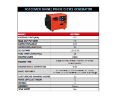 Petrol and Diesel Generators and Threading Machines