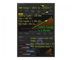 LEARN TO TRADE THE FOREX MARKET - The Comprehensive PRO-COURSE to Financial Freedom